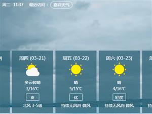 24℃!本周嘉祥一秒入夏?!但雨+冷空气又要来了