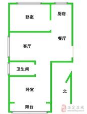 七一路长城公寓旁建安三公司宿舍精装大两居可贷款落户