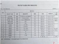 黔江银监分局报废固定资产处置公告(最后一次拍卖)