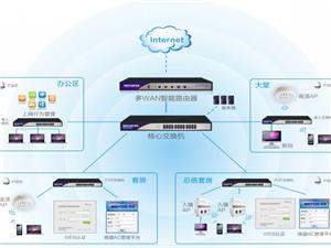 高清數字監控安裝,監控維修。