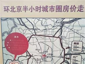 涞水滨河新东城商铺返租8年13万元