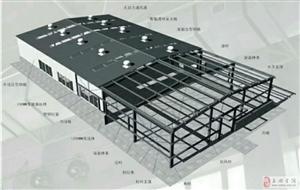 万科彩钢厂,低价回放二手彩钢钢结构
