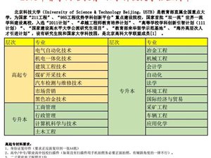 2018北京科技大�W�1�W�v招生中!拿�C的最好�C��
