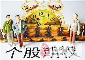 量盈场外期权平台招商:量盈期权,正规平台