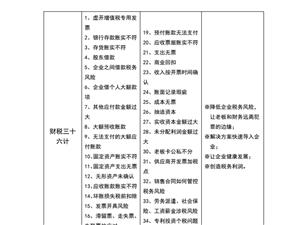 列表展示图
