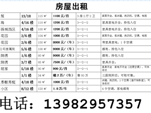 奥鑫锦城3室2厅1卫1500元/月
