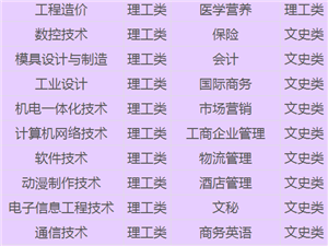 2018年广东岭南职业技术学院成考招生