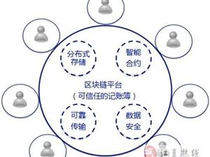区块链的技术特征 区块链开发公司哪家好