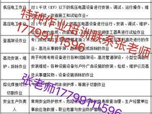 疆乌鲁木齐安监局特种作业上岗操作证