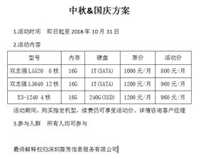 香港服务器国庆活动云主机数据丢失怎么办?