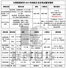 2019国考辅导课程 火热报名中
