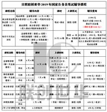 2019年国考【申论】周末专项班
