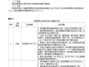 河南省升級風景園林工程設計資質需要具備什么條件