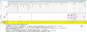 农业综合开发生态工程工程设计?#25163;?#20154;员专业配备分布详