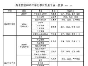 湖北經濟學院/湖北工業大學2019年度學歷考試招生火爆進行中