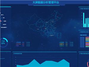 大型化工廠數字化智慧能源管理系統開發