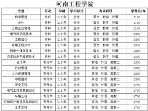 2019年河南工程学院成考大专,本科,函授站报名中