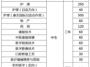 列表展示圖