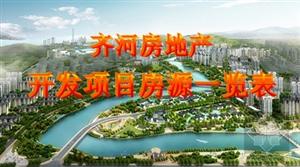 速看!齐河县房地产开发项目房源汇总(内附楼盘详情)