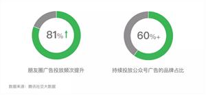 腾讯社交广告服务来袭!!