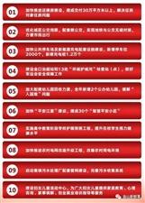 江夏区2019年十件实事