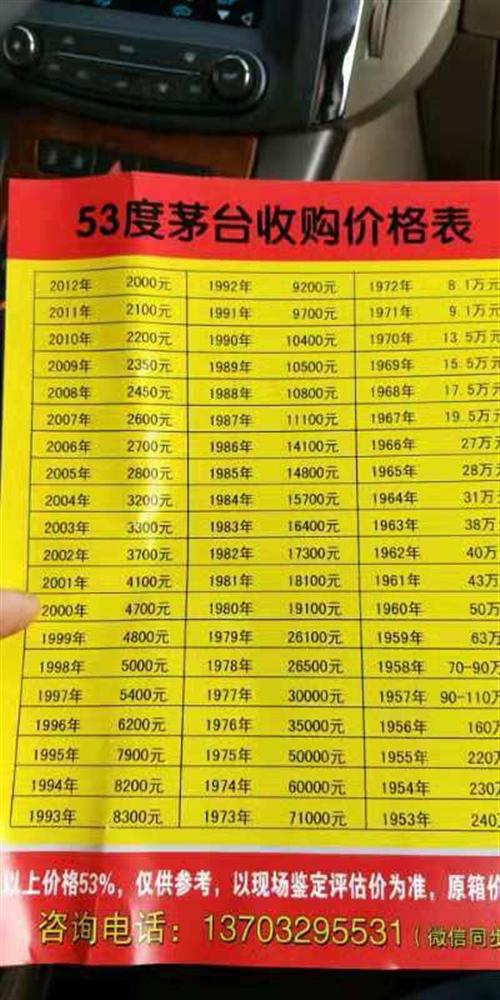 高价回收烟酒礼品 老钱币 老药丸 1999年以前各种高度老酒