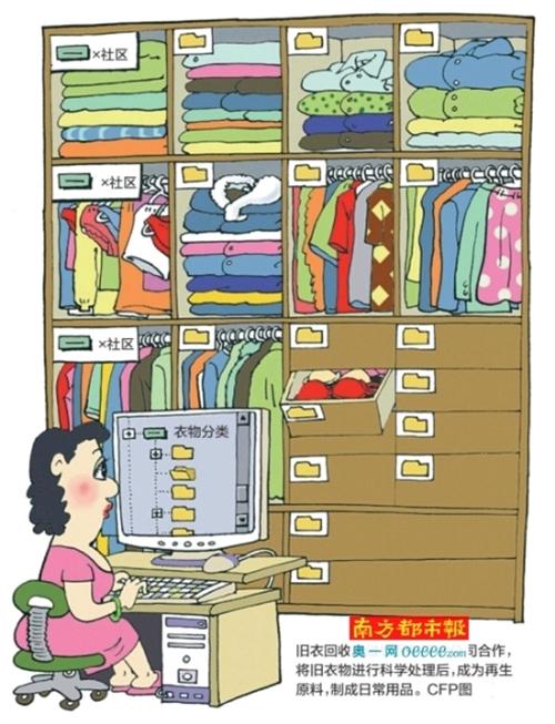 俗話說,有需求就有市場。近年來周邊地區猶如雨后春筍般出現舊衣物回收廣告,四季服飾、箱包、鞋帽、家紡用...
