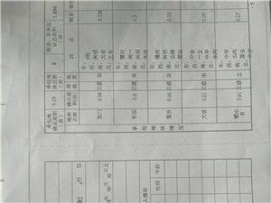 """试问""""重庆市丰都县农业承包合同管理委员会"""",这个土地证合法有效?"""