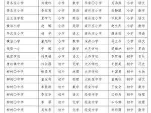 澳门番摊游戏网址区名师、骨干教师初选名单公示