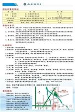 陕西省电子信息学校,在省级、国家级技能大赛中,连续四年,综合实力陕西省排名第一!家有万斗,不如一技在