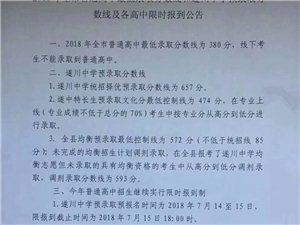 遂川县瑶厦中学2018年高中预录取分数线、入学须知