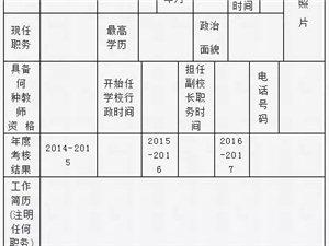 遂川县公开选拔4名中小学校长(其中初中、小学校长各2名)