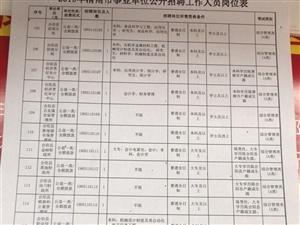 合阳教师招聘15人