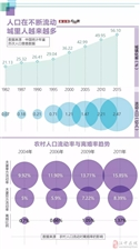 大数据告诉你,中国人越来越爱离婚了